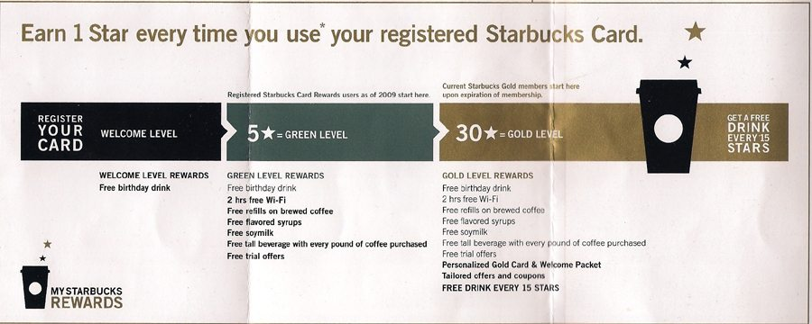 The New Starbucks Gold Card: Hot topic right now - StarbucksMelody.com