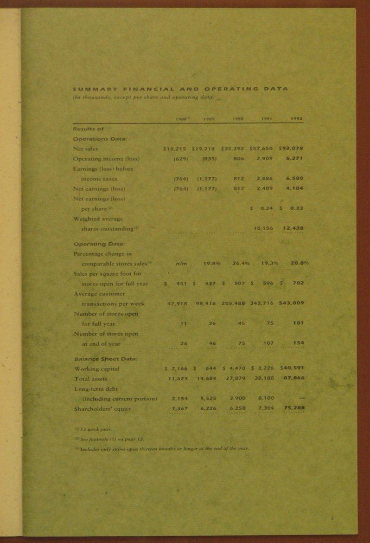 starbucks annual report 2010 pdf