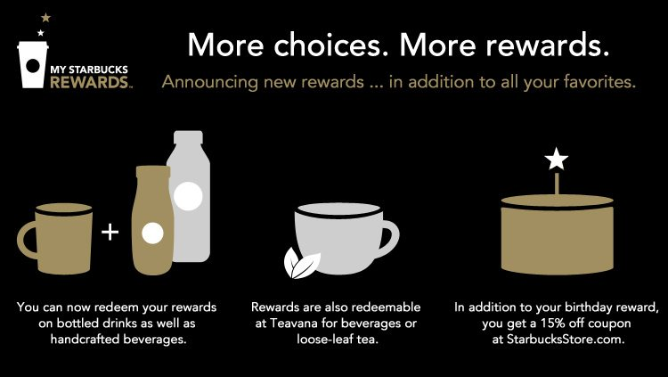GOLD NEWS: My Starbucks Rewards adds more perks; Cards are shiny ...