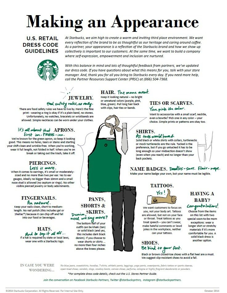 New Starbucks Barista Dress Code: Yes to Tattoos. Yes to Black ...
