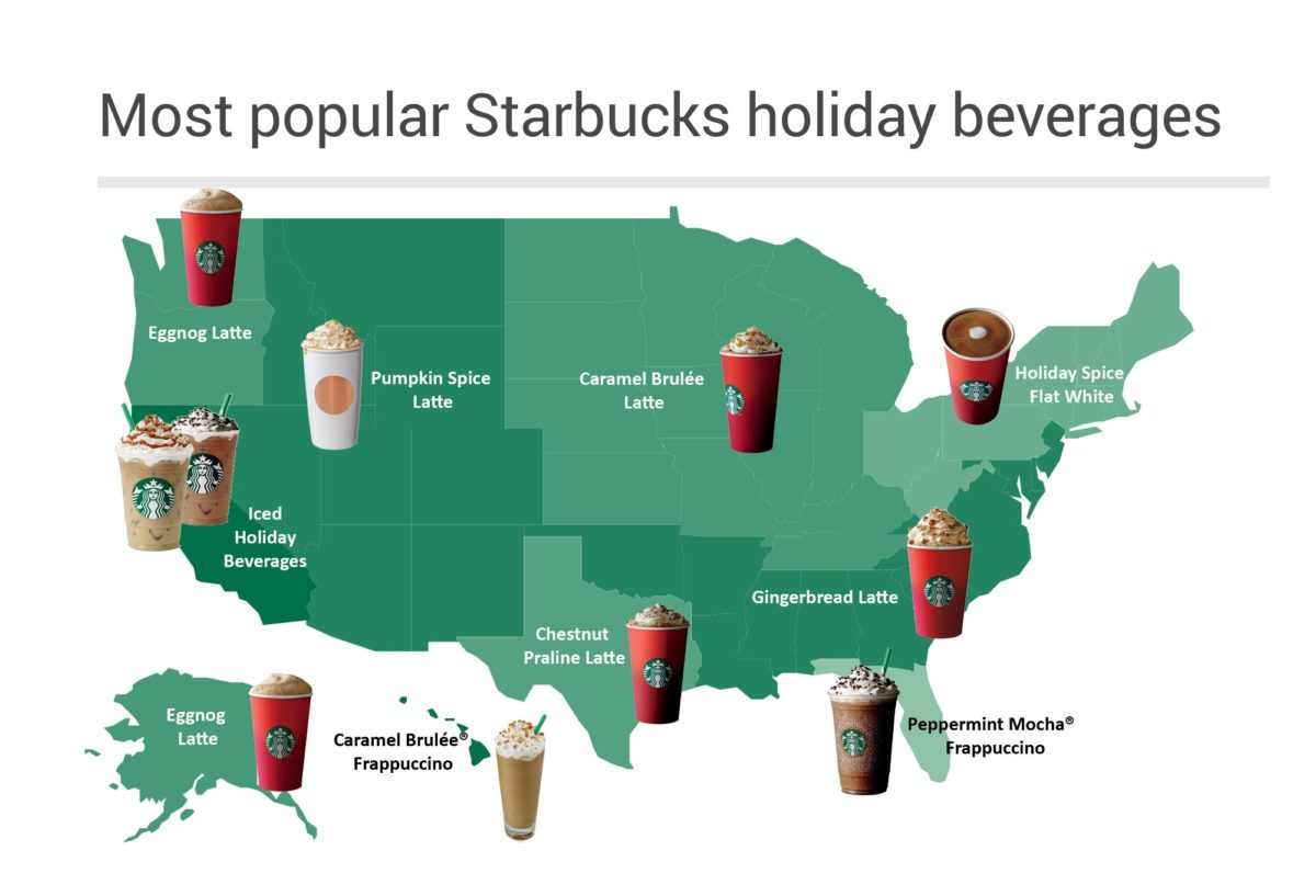 Top Holiday Starbucks Beverages by Location: What area of the country sold the most Holiday Spice Flat Whites?