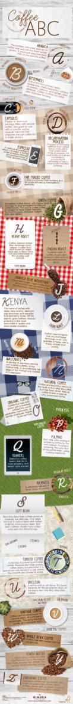 The Coffee Alphabet.