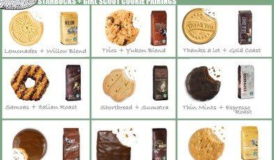 girlscoutcookies