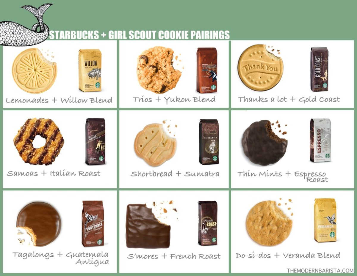 How to enjoy Girl Scout Cookies with Starbucks Coffee.