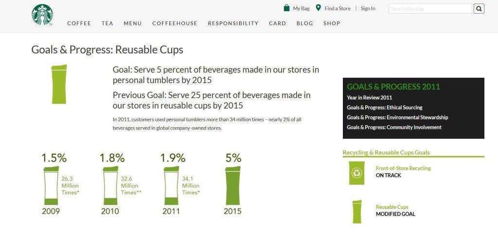reusable cup use starbucks screen cap 21April2017